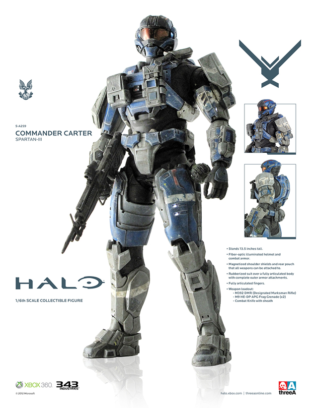 Halo Minimates Carter Halo Reach Commander Carter