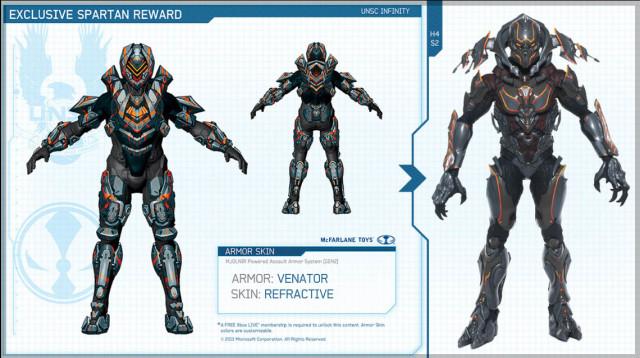 McFarlane Halo 4 Series 2 Exclusive DLC Game Unlockables