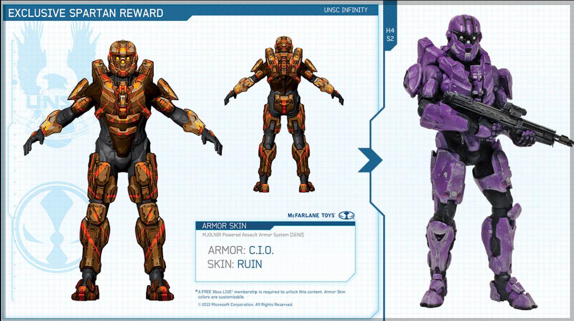 Mcfarlane Toys Halo 4